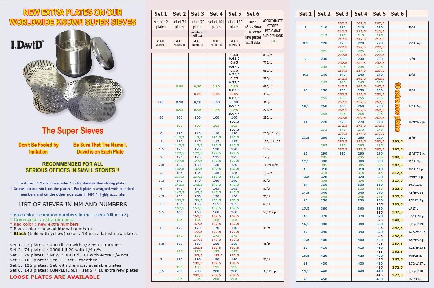 I David Super Sieve Sets Diamonds Diamond Tools Amp Supplies